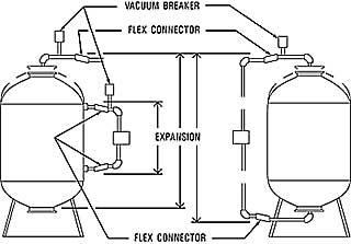 Machined Vacuum Breakers Swt